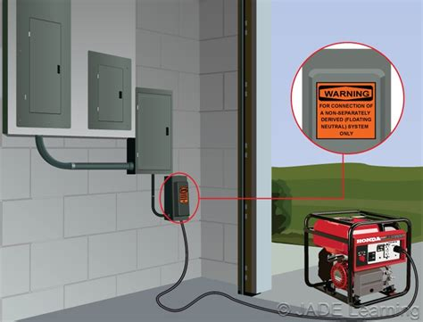 702 7 c optional standby systems signs power inlet