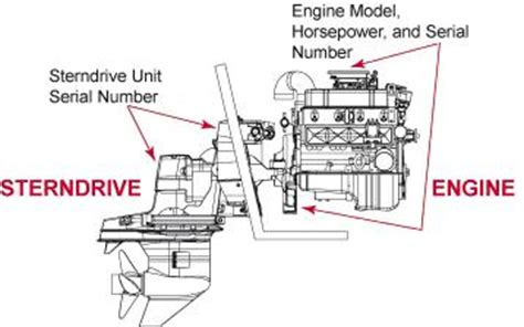 boat engine hs code no spark 2003 mercruiser 5 7 with thunderbolt style