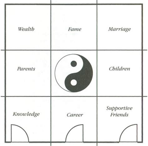 feng shui in bedroom for wealth feng shui wealth feng shui tips