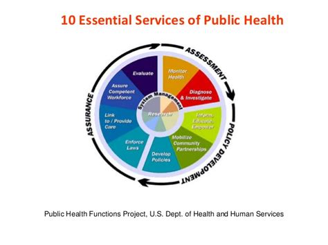 essentials of health behavior essential health health 2 0 powerpoint presentation