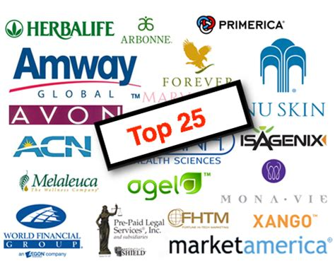 Top Mba Marketing Programs 2015 by Best Multi Level Marketing Programs Multi Level