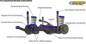 superpro suspension parts and poly bushings for nissan patrol y61 gu wagon 1997 2016