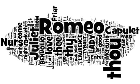 theme of jealousy in romeo and juliet my shakespeare year day 46 romeo and juliet word cloud