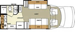 type b motorhome floor plans class b rv floor plans pictures to pin on pinterest page 7