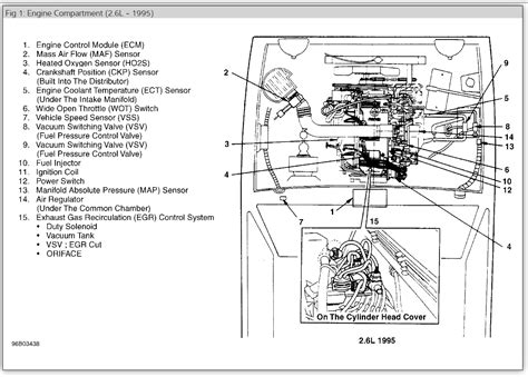 1996 isuzu rodeo question location of coolant temp sensor