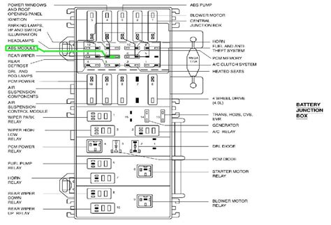 1999 Ford Lariat 4x4 Wiring Diagram Database