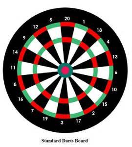 Archery Chair Eddie S Math And Calculator Blog Darts The Probability
