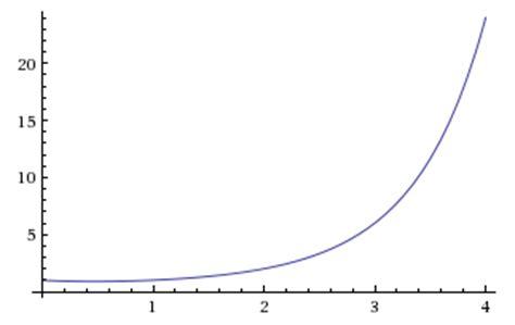infinity factorial factorials of fractions