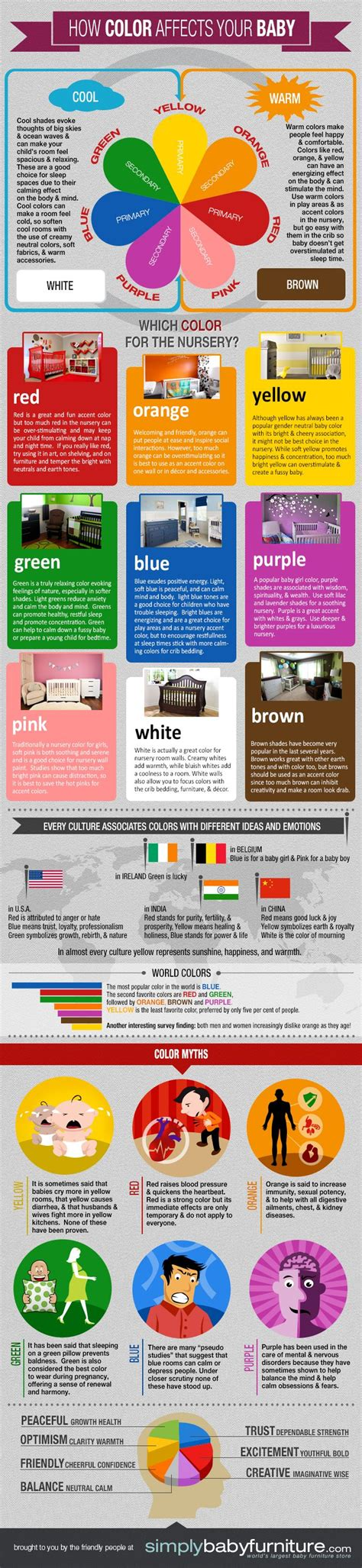 baby color guide best 25 baby nursery themes ideas on