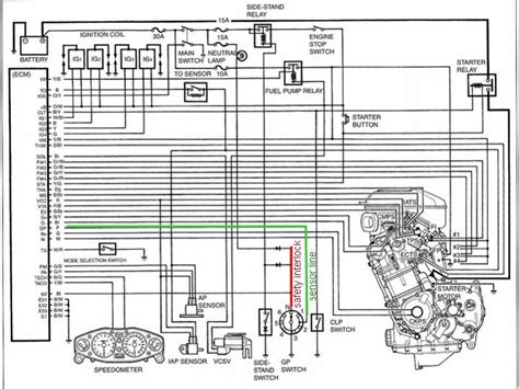 hayabusa wiring diagram pdf 27 wiring diagram images