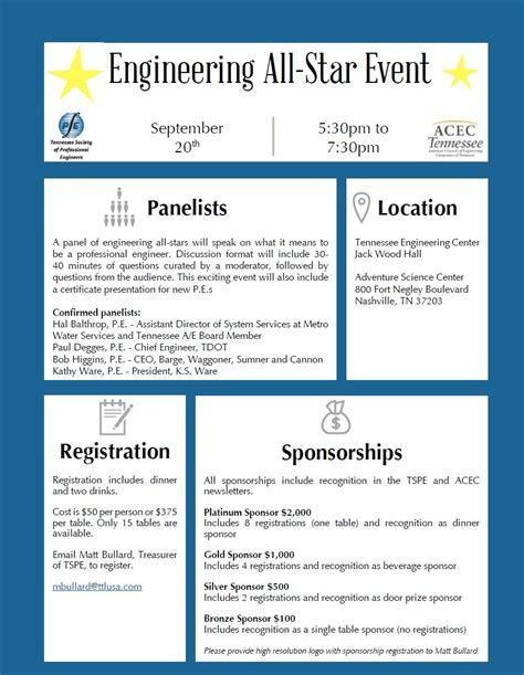 Engineering Design Event | 187 2016 187 august