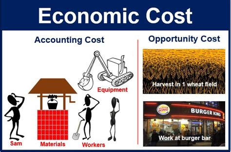 the economy of one creating opportunity instead of chasing books what is economic cost market business news
