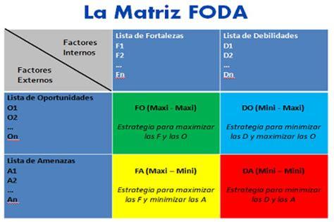 formato para llenar de foda ensayos y trabajos de an 225 lisis foda y sus beneficios para tu empresa o marcas