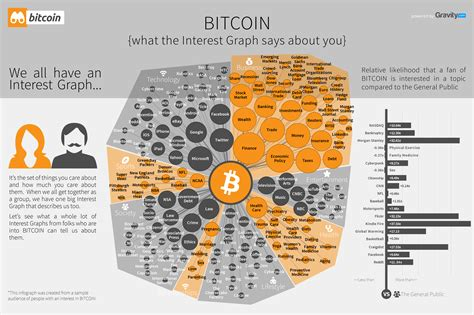 bitconnect verify browser cryptocurrency comparison graph bitcoin processing speed