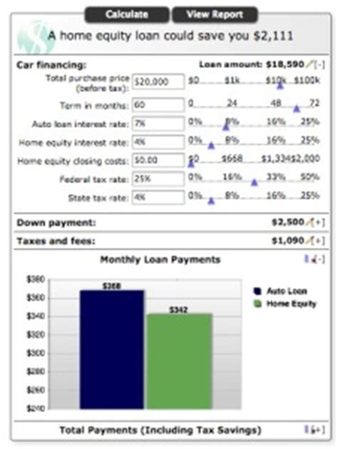 bb t auto loan rates and calculator banking
