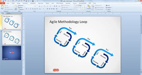 free agile methodology powerpoint template free