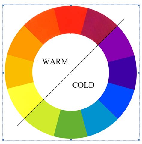 cool and warm colors afbeeldingsresultaat voor warm and cold colours color in