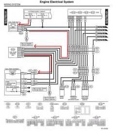 1999 subaru impreza headlight wiring diagram php 1999 wiring exles and
