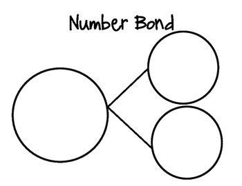 number bond template the world s catalog of ideas