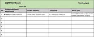 financial needs analysis template free free financial templates in excel