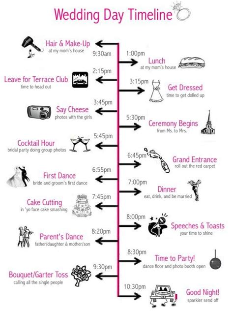 Wedding Ceremony Run Sheet by The Ultimate Guide To Wedding Planning