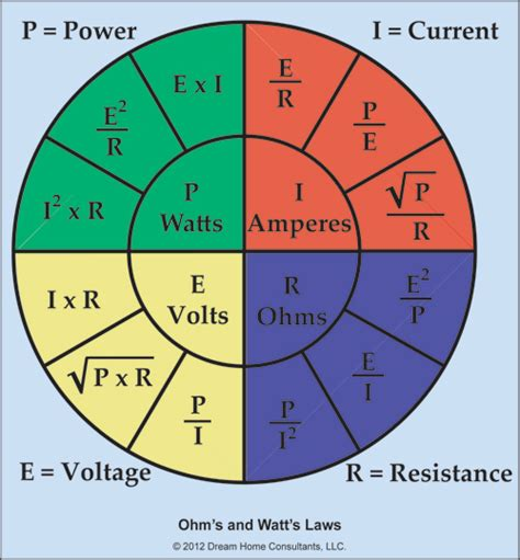 power equation watts volts s