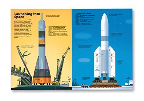 The Ultimate Book Of Space the ultimate book of space import it all
