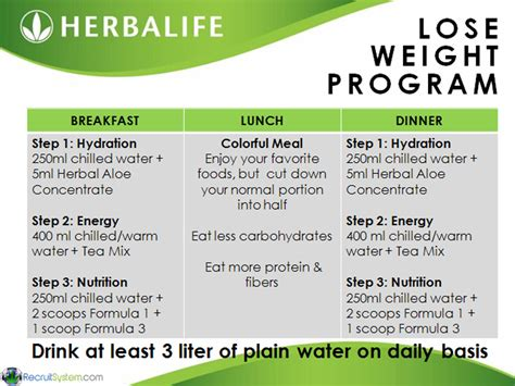 weight loss diet menu for a week