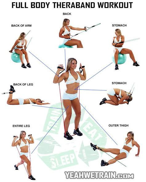 theraband exercises all the best exercise in 2017