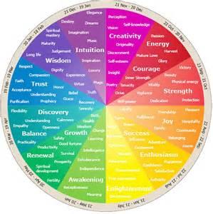 emotions color wheel color wheel emotions jpg 1597 215 1600 design color