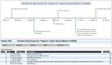 excel project timeline with calendar calendar template 2016