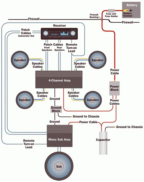 car speakers wiring diagram wiring diagram and schematic