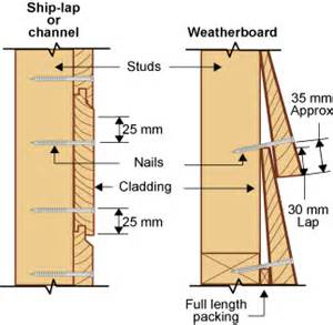 Nailing Shiplap Cladding installation nailing
