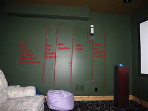Difference Between Interior And Exterior Paint Best Way To Wipe Dust Marks Off Behr Paint Page 2