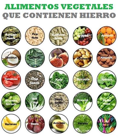 el hierro que forjo a la dama edition books el hierro en la dieta vegana eco herbodiet 233 tica