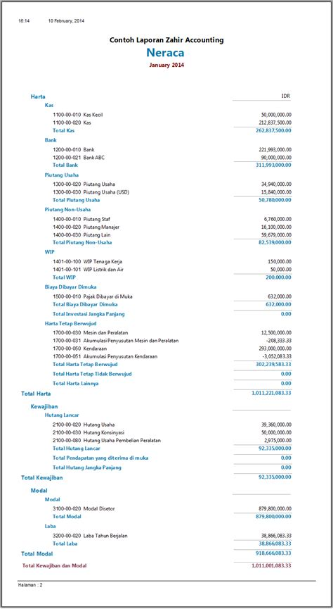 membuat neraca keuangan sederhana cara membuat laporan keuangan sederhana