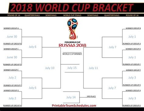 format date knockout 2018 fifa world cup russia bracket magnet soccer futbol