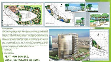 Landscape Architecture Design Portfolio Architectural Descriptive Research Design