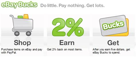 Ebay Gift Card Refund - ebay gift cards return to stores here s why that s awesome frequent miler