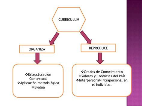 Modelo Curricular Concepto el dcny su modelo curricularperu