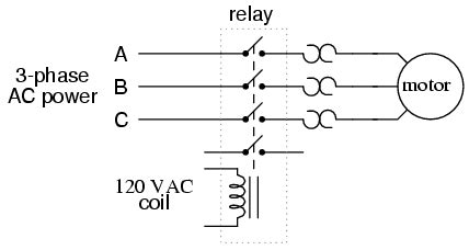 how does a lighting contactor work contactors electromechanical relays electronics textbook