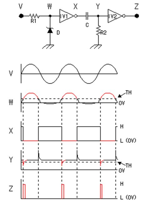 is an inductor sensitive to changes in frequency circuit explanation of the frequency induction switch