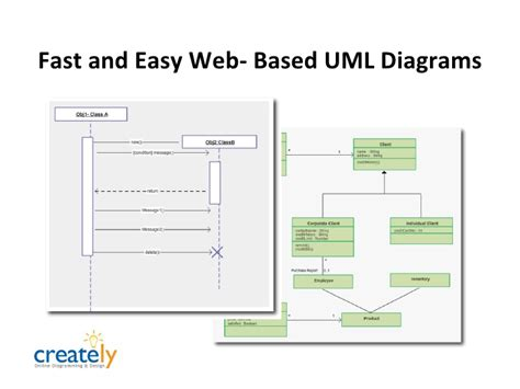 web based uml create collaborative uml diagrams with creately