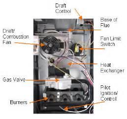 gas furnace heating repair installation rockwall