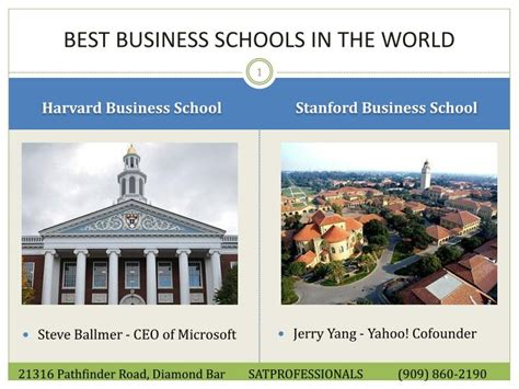 Best Mba Programs In The World 2014 by Ppt Best Business Schools In The World Powerpoint