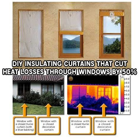 heat insulating curtains diy insulating curtains that cut heat losses through