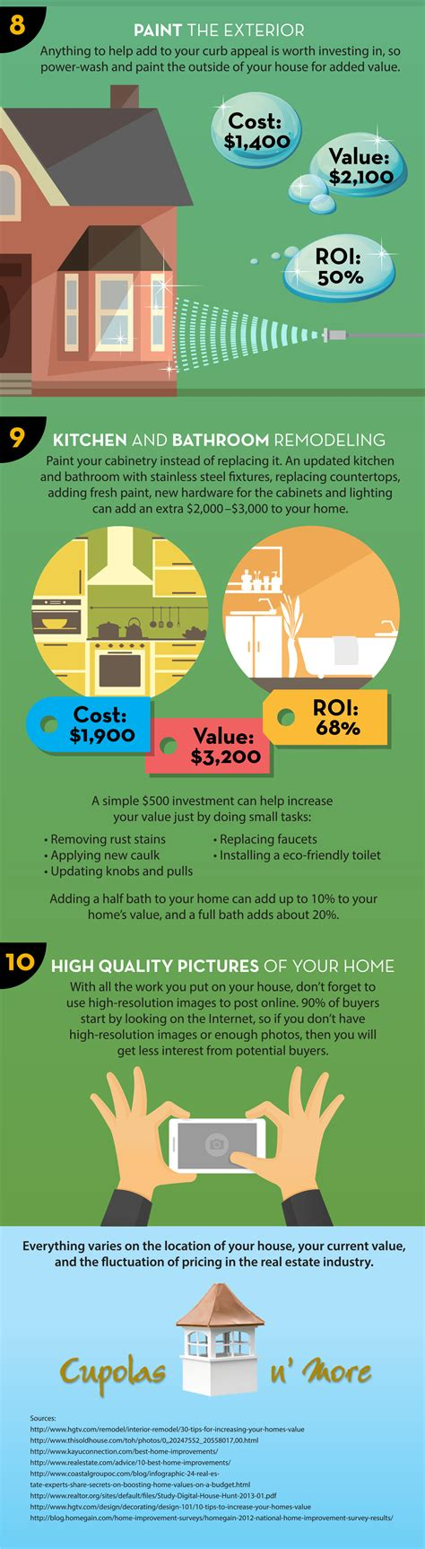 10 cheap ways to increase a home s value