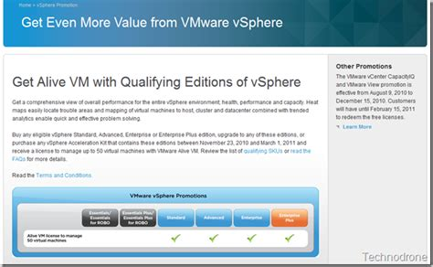 Vmware Nsx For Vsphere Production Supportsubscription 3 Year Nx Vs 4 welcome to vmware alive vm technodrone
