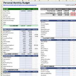 Monthly Expenses Template Excel by Monthly Budget Spreadsheet For Excel