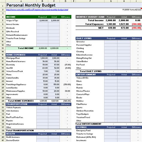 personal monthly budget template free monthly budget spreadsheet for excel